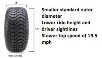 Picture of Standard Tires